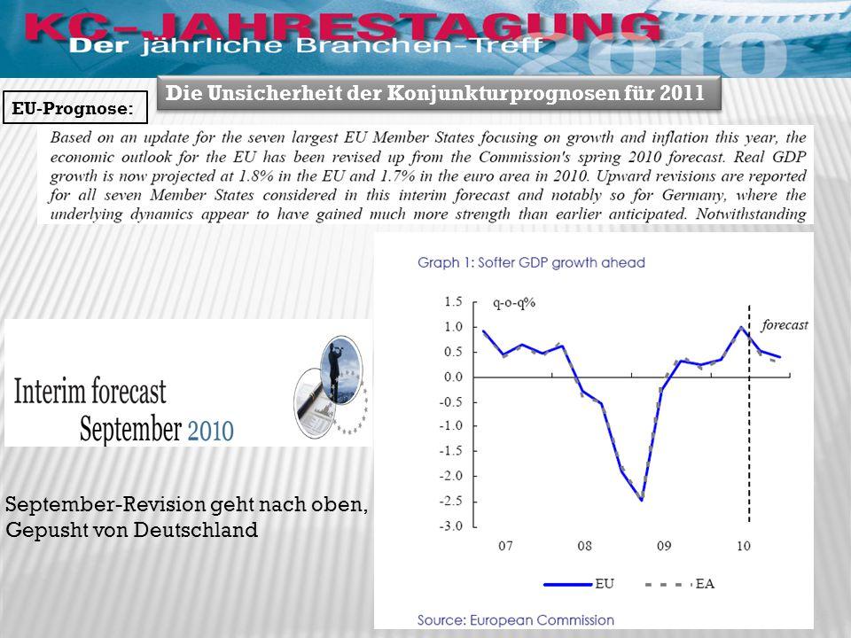 Die Unsicherheit der Konjunkturprognosen für 2011 EU-Prognose: 16 September-Revision geht nach oben, Gepusht von Deutschland