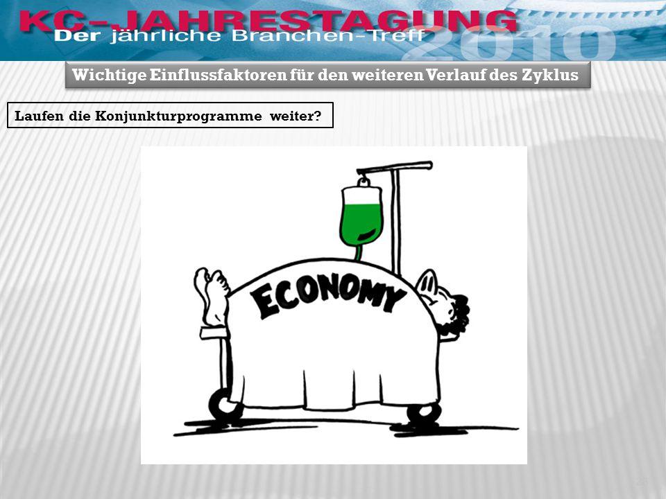 Wichtige Einflussfaktoren für den weiteren Verlauf des Zyklus Laufen die Konjunkturprogramme weiter? 23