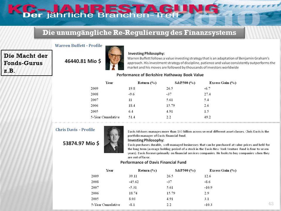 43 Die unumgängliche Re-Regulierung des Finanzsystems Die Macht der Fonds-Gurus z.B.