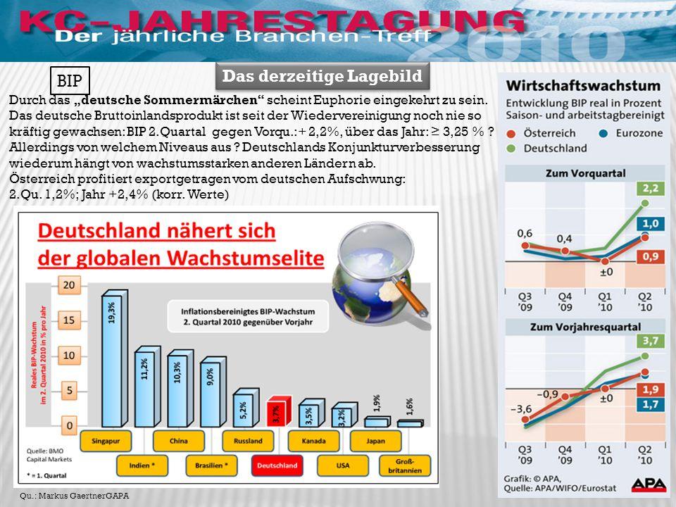 """Das derzeitige Lagebild 5 Durch das """"deutsche Sommermärchen"""" scheint Euphorie eingekehrt zu sein. Das deutsche Bruttoinlandsprodukt ist seit der Wiede"""