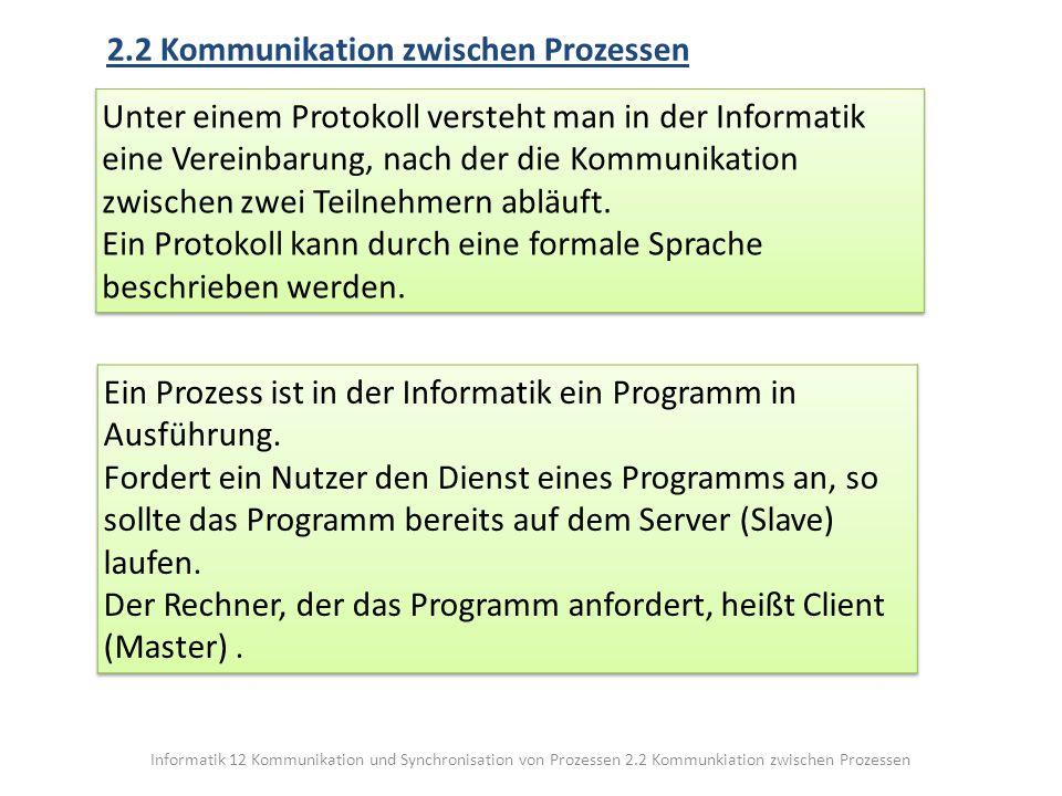 Informatik 12 Kommunikation und Synchronisation von Prozessen 2.2 Kommunkiation zwischen Prozessen 2.2 Kommunikation zwischen Prozessen Umsetzung einer Server-Client-Kommunikation