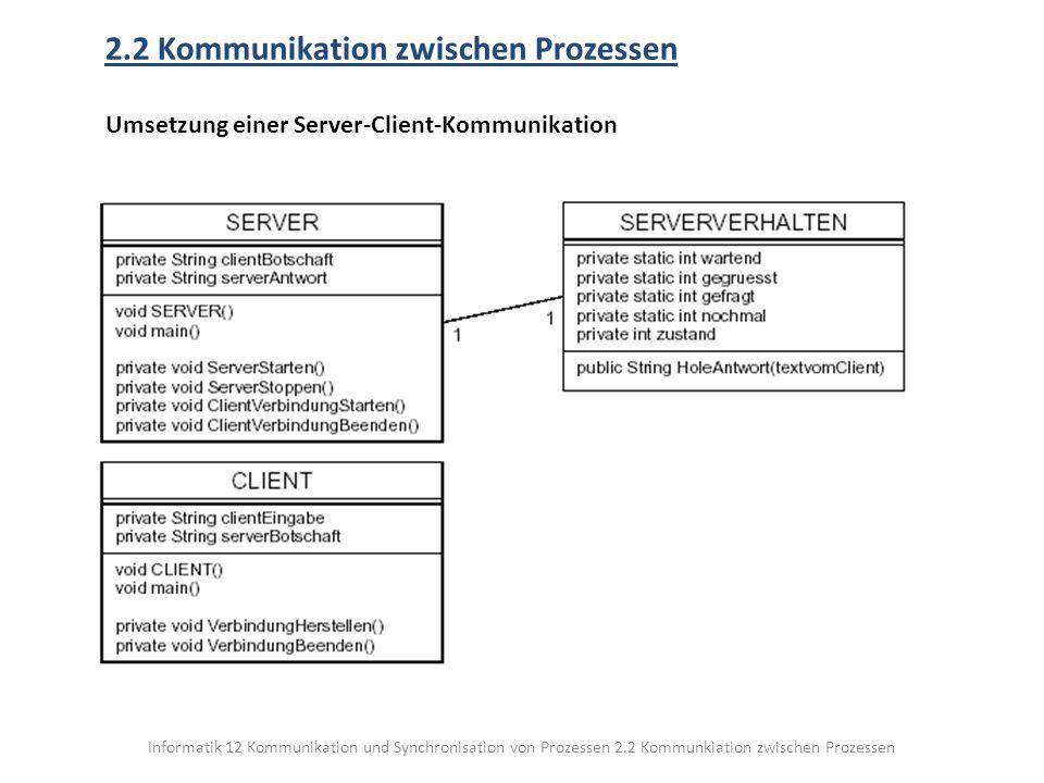 Informatik 12 Kommunikation und Synchronisation von Prozessen 2.2 Kommunkiation zwischen Prozessen 2.2 Kommunikation zwischen Prozessen Umsetzung eine