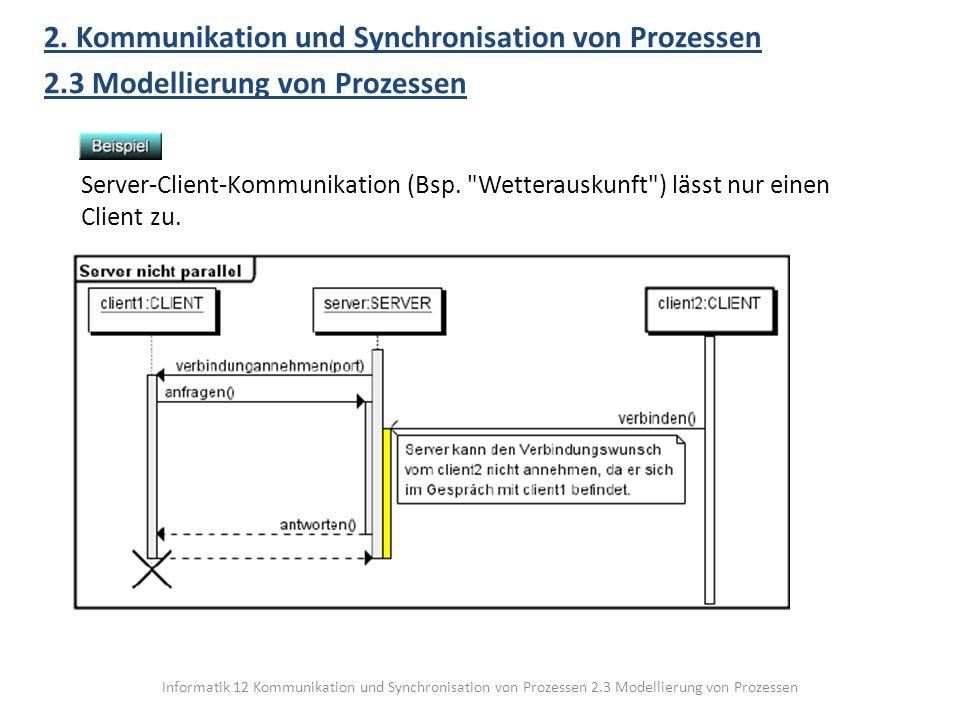 Informatik 12 Kommunikation und Synchronisation von Prozessen 2.3 Modellierung von Prozessen 2. Kommunikation und Synchronisation von Prozessen 2.3 Mo