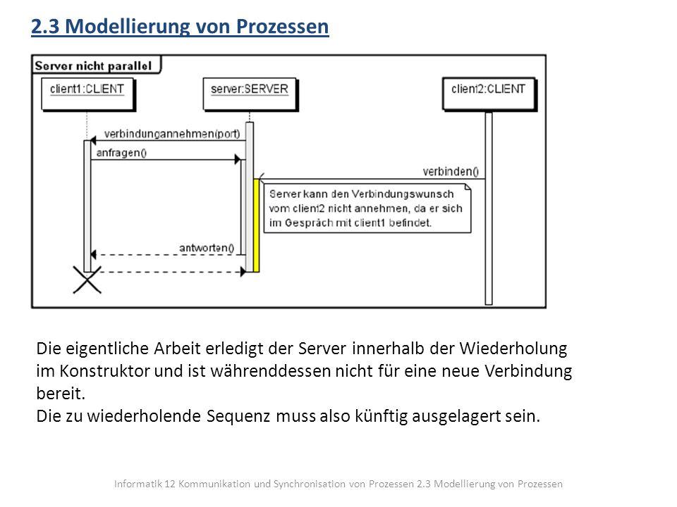 Informatik 12 Kommunikation und Synchronisation von Prozessen 2.3 Modellierung von Prozessen 2.3 Modellierung von Prozessen Die eigentliche Arbeit erledigt der Server innerhalb der Wiederholung im Konstruktor und ist währenddessen nicht für eine neue Verbindung bereit.