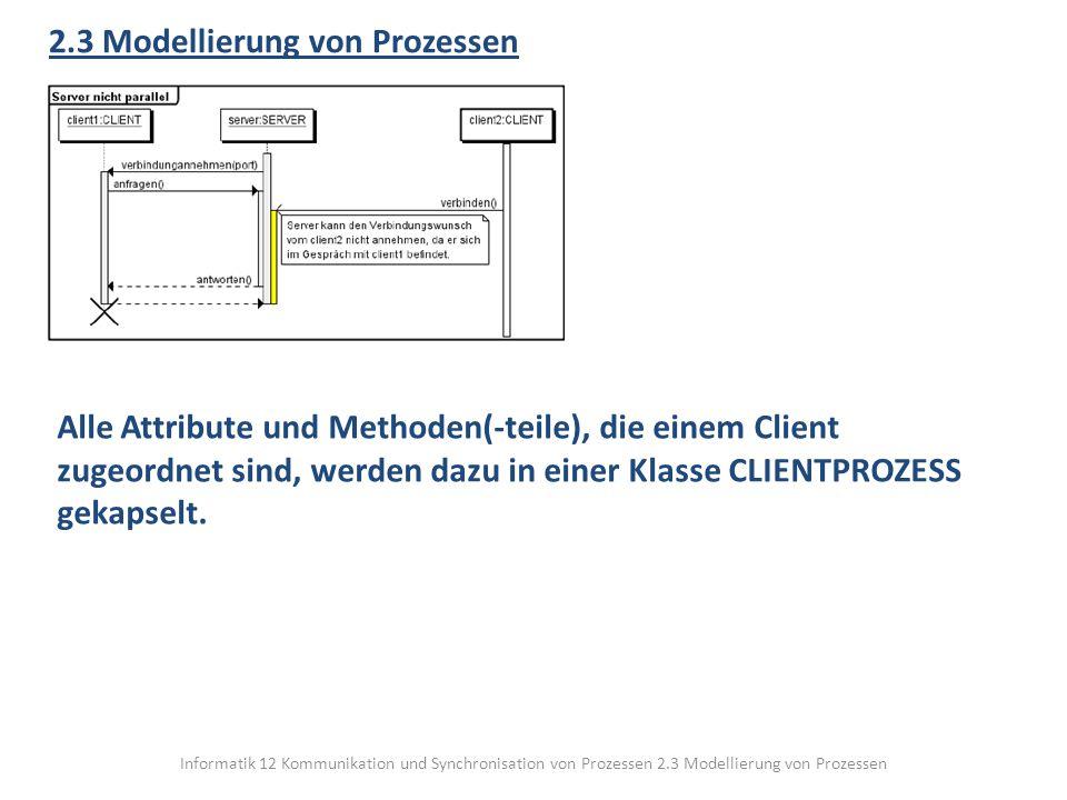 Informatik 12 Kommunikation und Synchronisation von Prozessen 2.3 Modellierung von Prozessen 2.3 Modellierung von Prozessen Alle Attribute und Methoden(-teile), die einem Client zugeordnet sind, werden dazu in einer Klasse CLIENTPROZESS gekapselt.