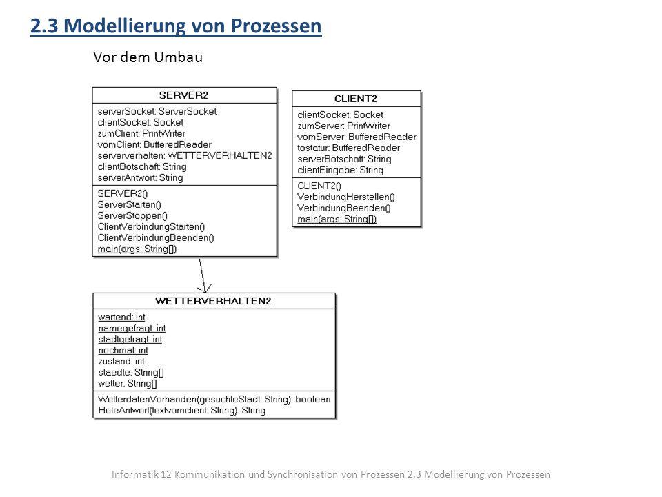 Informatik 12 Kommunikation und Synchronisation von Prozessen 2.3 Modellierung von Prozessen 2.3 Modellierung von Prozessen Vor dem Umbau