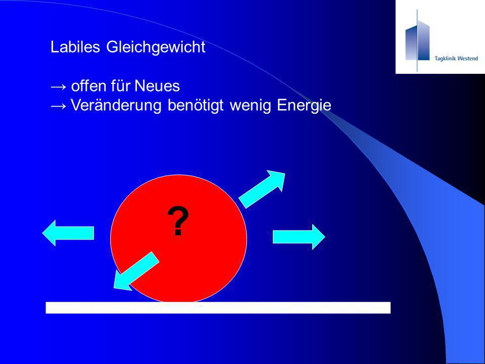 ? Labiles Gleichgewicht → offen für Neues → Veränderung benötigt wenig Energie