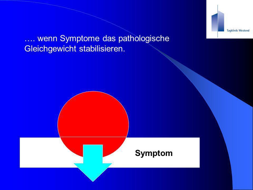 …. wenn Symptome das pathologische Gleichgewicht stabilisieren. Symptom