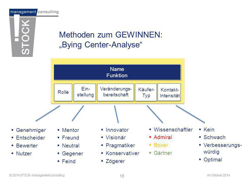"""im Oktober 2014© 2014 STOCK management consulting 18 Methoden zum GEWINNEN: """"Bying Center-Analyse"""" Name Funktion Name Funktion Rolle Ein- stellung Ver"""