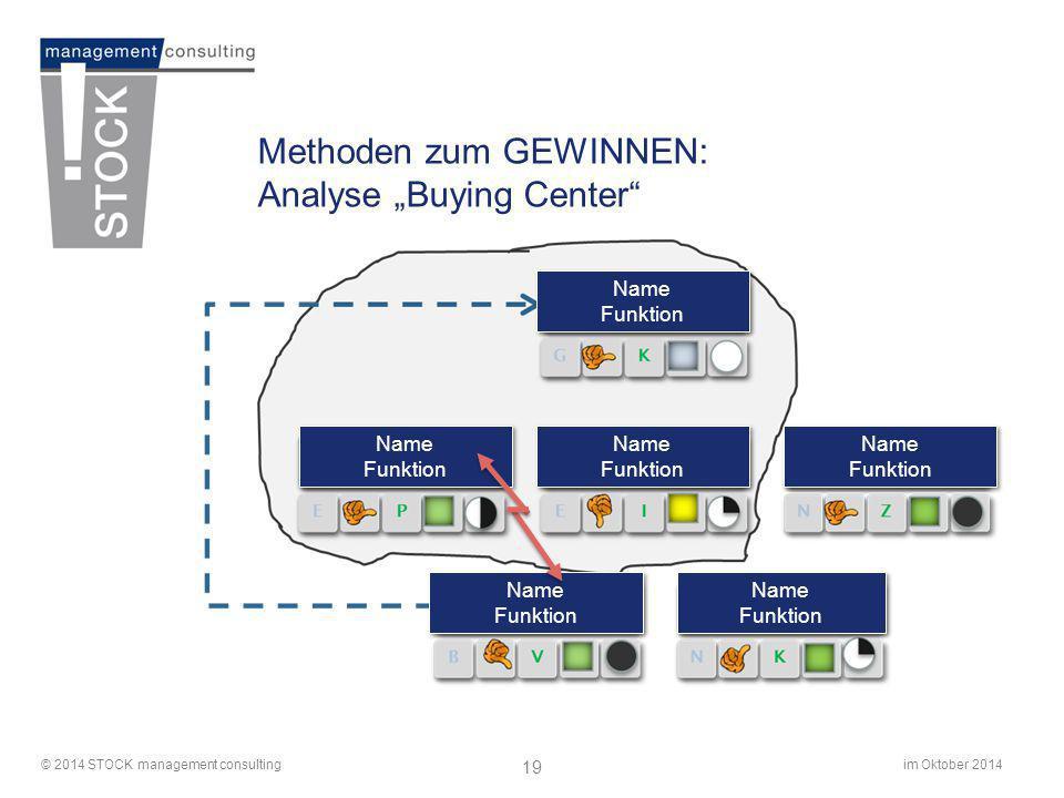 """im Oktober 2014© 2014 STOCK management consulting 19 Methoden zum GEWINNEN: Analyse """"Buying Center"""" Name Funktion Name Funktion Name Funktion Name Fun"""