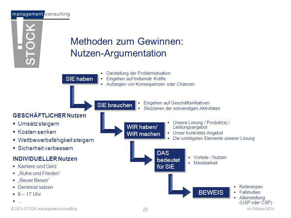 im Oktober 2014© 2014 STOCK management consulting 20 Methoden zum Gewinnen: Nutzen-Argumentation  Darstellung der Problemsituation  Eingehen auf tre