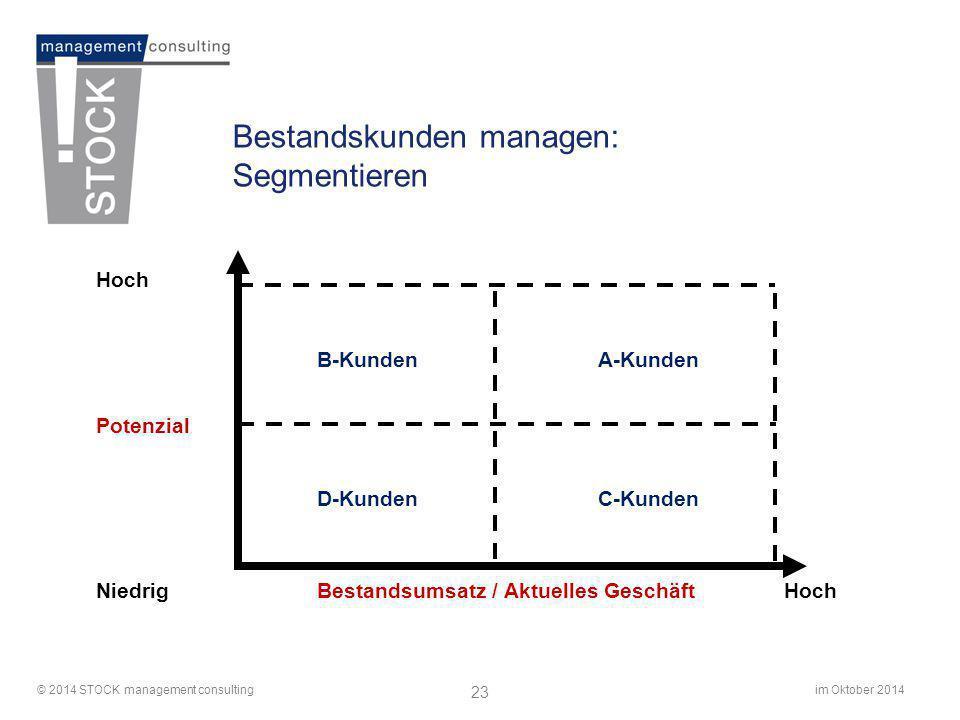 im Oktober 2014© 2014 STOCK management consulting 23 Bestandskunden managen: Segmentieren Hoch Niedrig Potenzial HochBestandsumsatz / Aktuelles Geschä