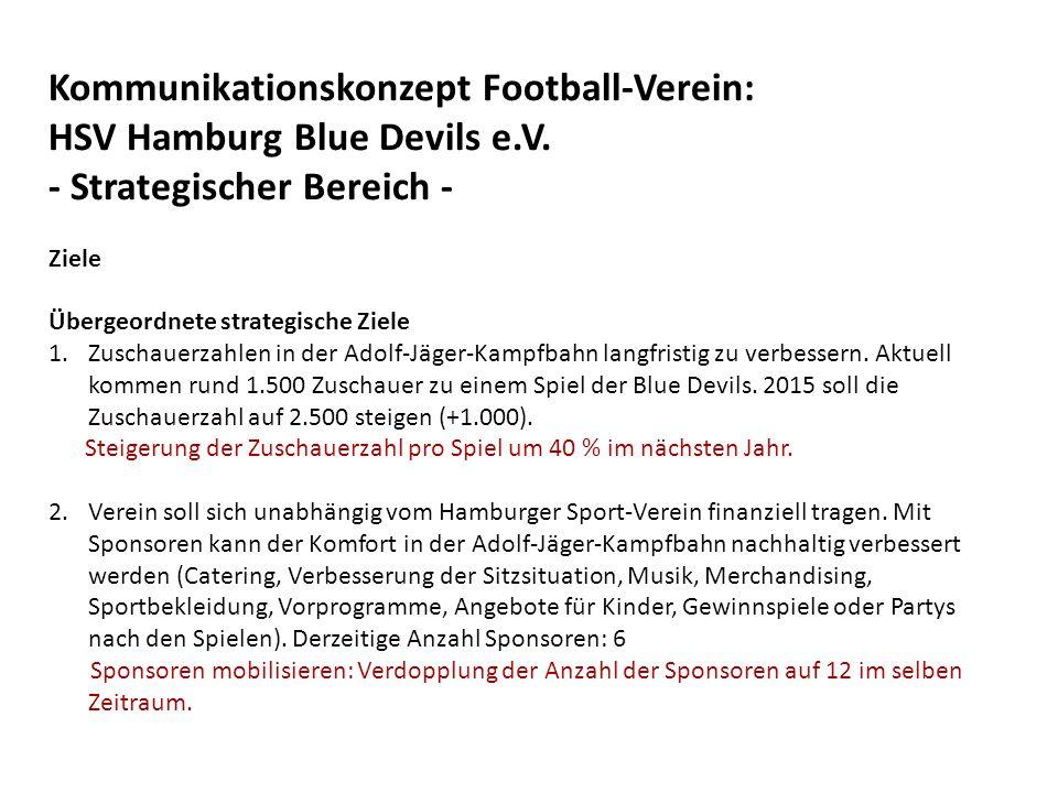 Kommunikationskonzept Football-Verein: HSV Hamburg Blue Devils e.V.