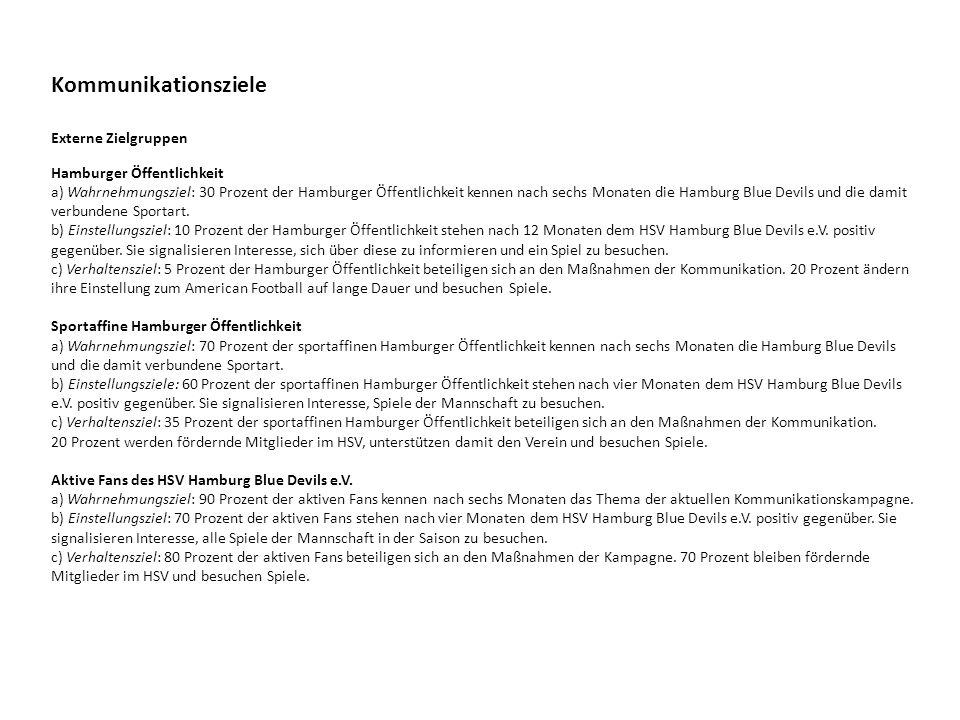 Kommunikationsziele Externe Zielgruppen Hamburger Öffentlichkeit a) Wahrnehmungsziel: 30 Prozent der Hamburger Öffentlichkeit kennen nach sechs Monaten die Hamburg Blue Devils und die damit verbundene Sportart.