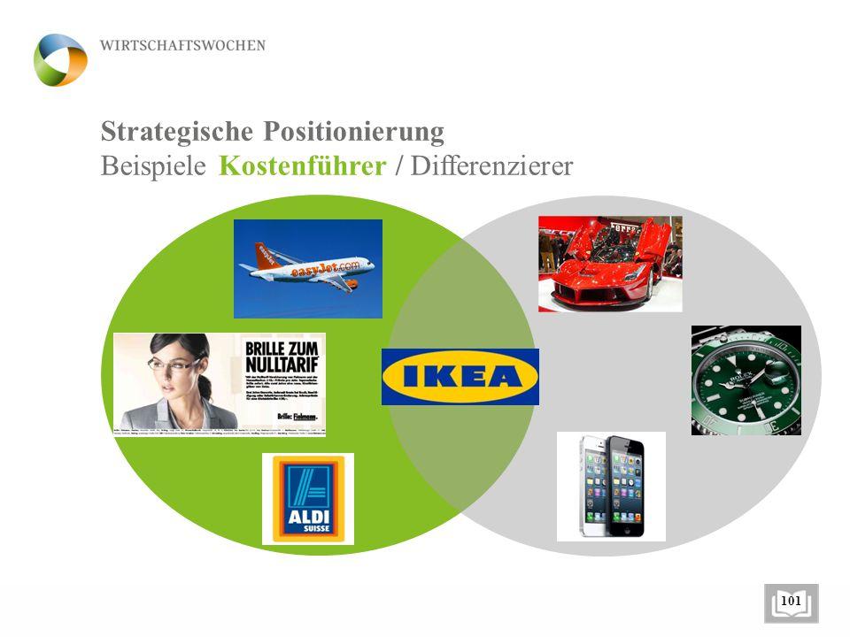 Strategische Positionierung Beispiele Kostenführer / Differenzierer 101