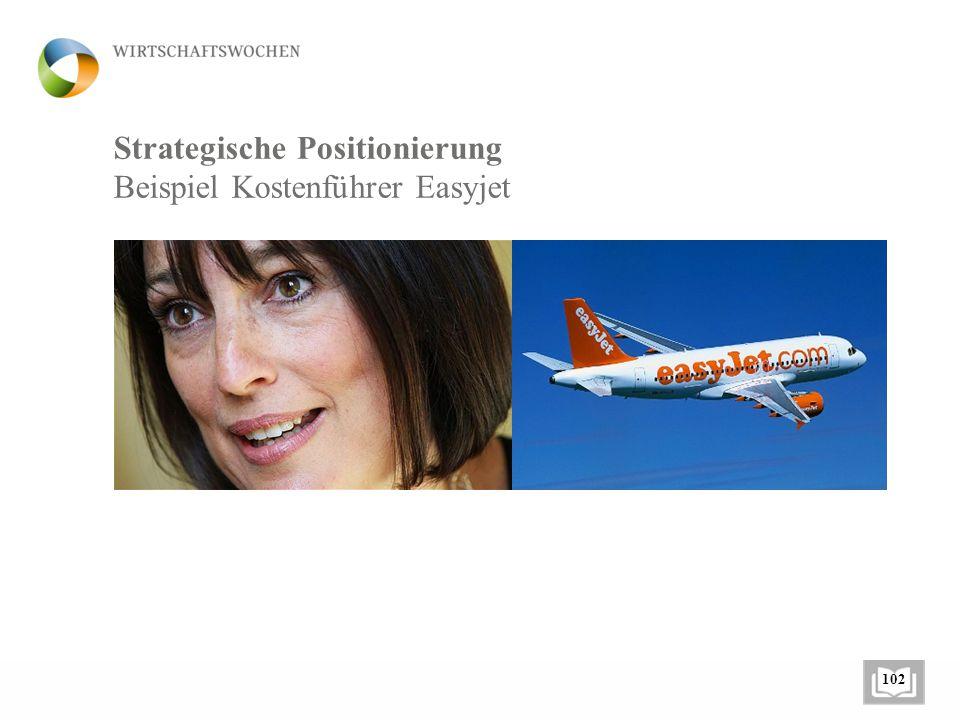 Strategische Positionierung Beispiel Kostenführer Easyjet 102