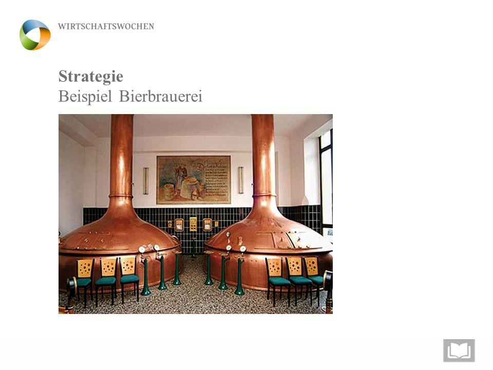 Strategie Beispiel Bierbrauerei