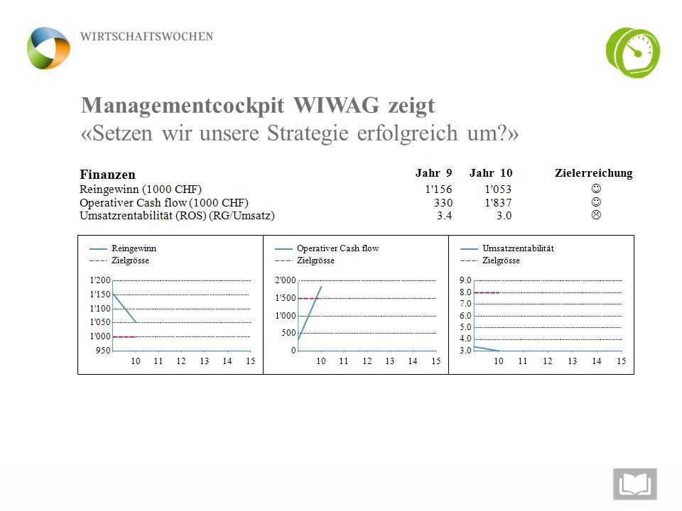 Managementcockpit WIWAG zeigt «Setzen wir unsere Strategie erfolgreich um?»