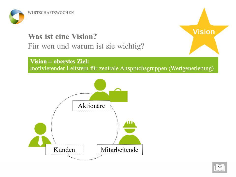 Vision = oberstes Ziel: motivierender Leitstern für zentrale Anspruchsgruppen (Wertgenerierung) Was ist eine Vision.