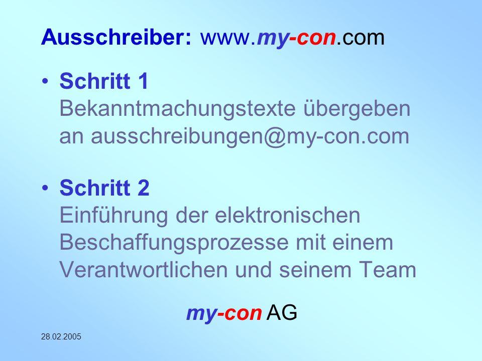 my-con AG 28.02.2005 Ausschreiber: www.my-con.com Schritt 1 Bekanntmachungstexte übergeben an ausschreibungen@my-con.com Schritt 2 Einführung der elek