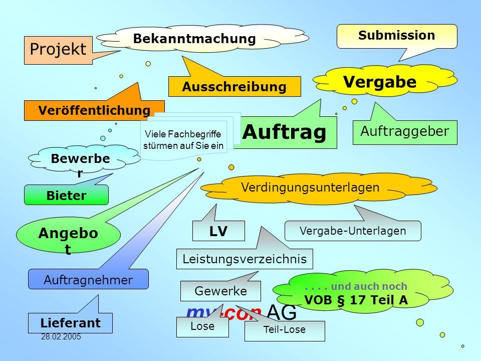 my-con AG 28.02.2005 Submission Bieter Bewerbe r Vergabe Lieferant Bekanntmachung Ausschreibung.... und auch noch VOB § 17 Teil A Auftrag Veröffentlic