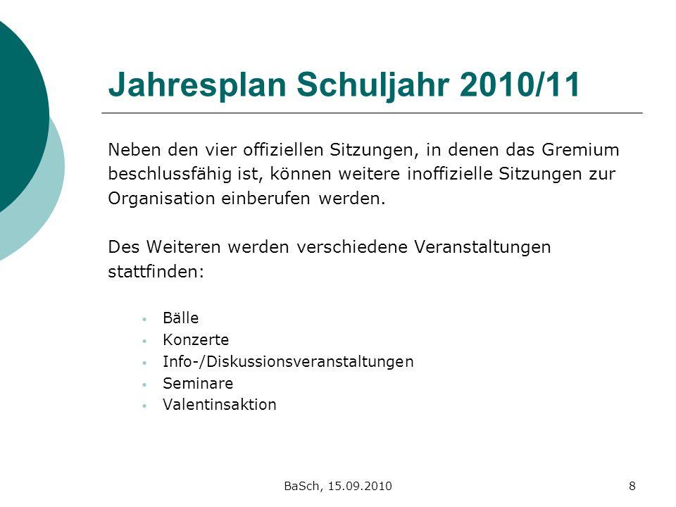 BaSch, 15.09.20108 Jahresplan Schuljahr 2010/11 Neben den vier offiziellen Sitzungen, in denen das Gremium beschlussfähig ist, können weitere inoffizi