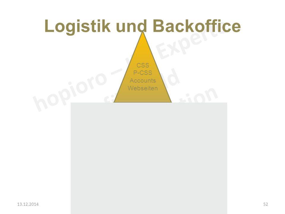 Logistik und Backoffice CSS P-CSS Accounts Webseiten Kundenservice Vertragsverwaltung Kundenverwaltung Empfehlungsbaum Direkte und indirekte Empfehlungen Abrechnungssysteme für Empfehlungsprämien und LRB Vertragspositionierungen Automatische Benachrichtigungsmails DAS ALLES in 9 SPRACHEN.