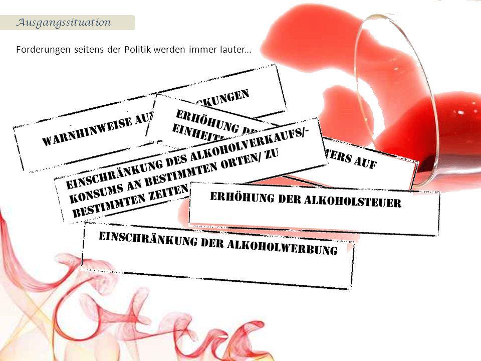 Interessengemeinschaften/ Vereine / Soziale Institutionen Wissenschaft WHO EU-Kommission BZgA Regierung Parteien BMG DHS...