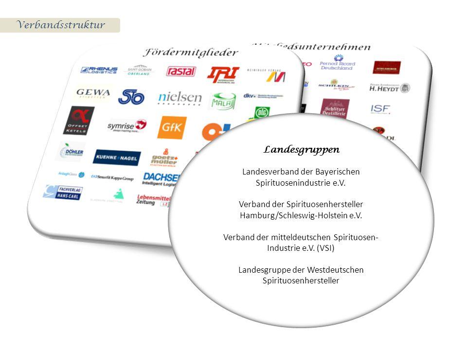 Verbandsstruktur Landesgruppen Landesverband der Bayerischen Spirituosenindustrie e.V. Verband der Spirituosenhersteller Hamburg/Schleswig-Holstein e.