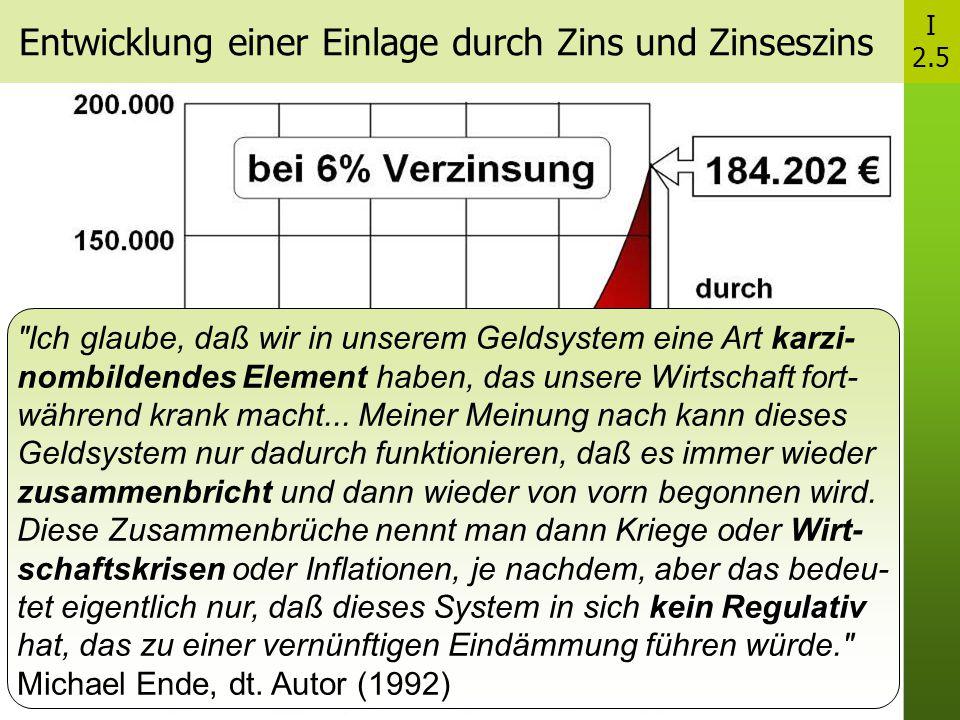 Entwicklung einer Einlage durch Zins und Zinseszins I 2.5 Ich glaube, daß wir in unserem Geldsystem eine Art karzi- nombildendes Element haben, das unsere Wirtschaft fort- während krank macht...