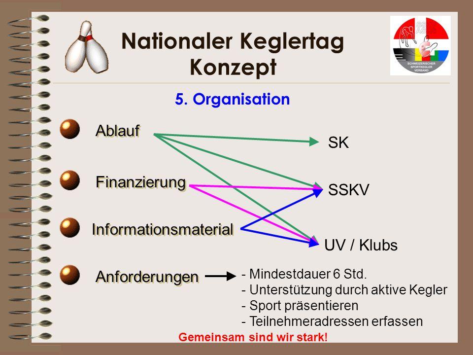 Nationaler Keglertag Konzept Gemeinsam sind wir stark! 5. Organisation Ablauf Finanzierung Informationsmaterial Anforderungen SK SSKV UV / Klubs - Min