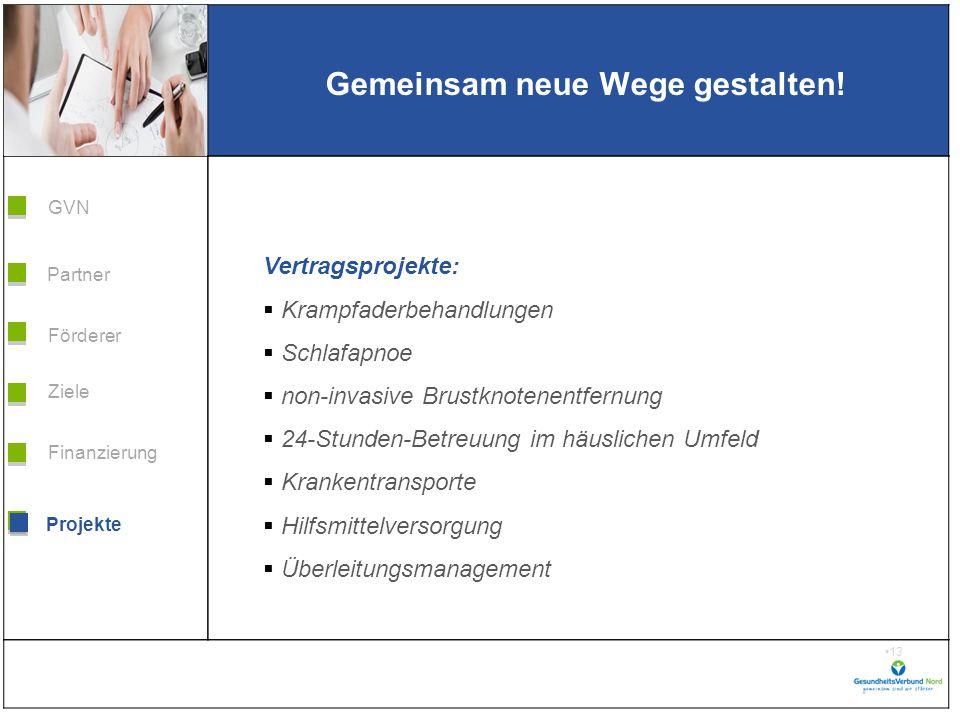 Grafik H 3,99 * B 5,38 Förderer Ziele Finanzierung GVN Projekte Partner 13 Gemeinsam neue Wege gestalten.