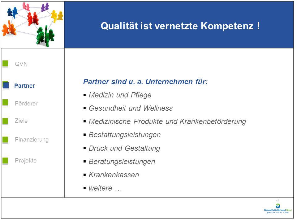 Grafik H 3,99 * B 5,38 Förderer Ziele Finanzierung GVN Projekte Partner 16 Gemeinsam neue Wege gestalten.