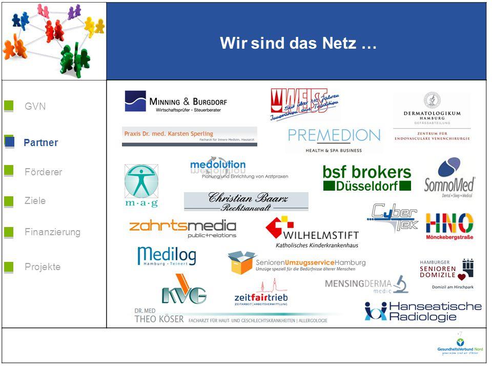 Grafik H 3,99 * B 5,38 Förderer Ziele Finanzierung GVN Projekte Partner 7 Wir sind das Netz … Partner