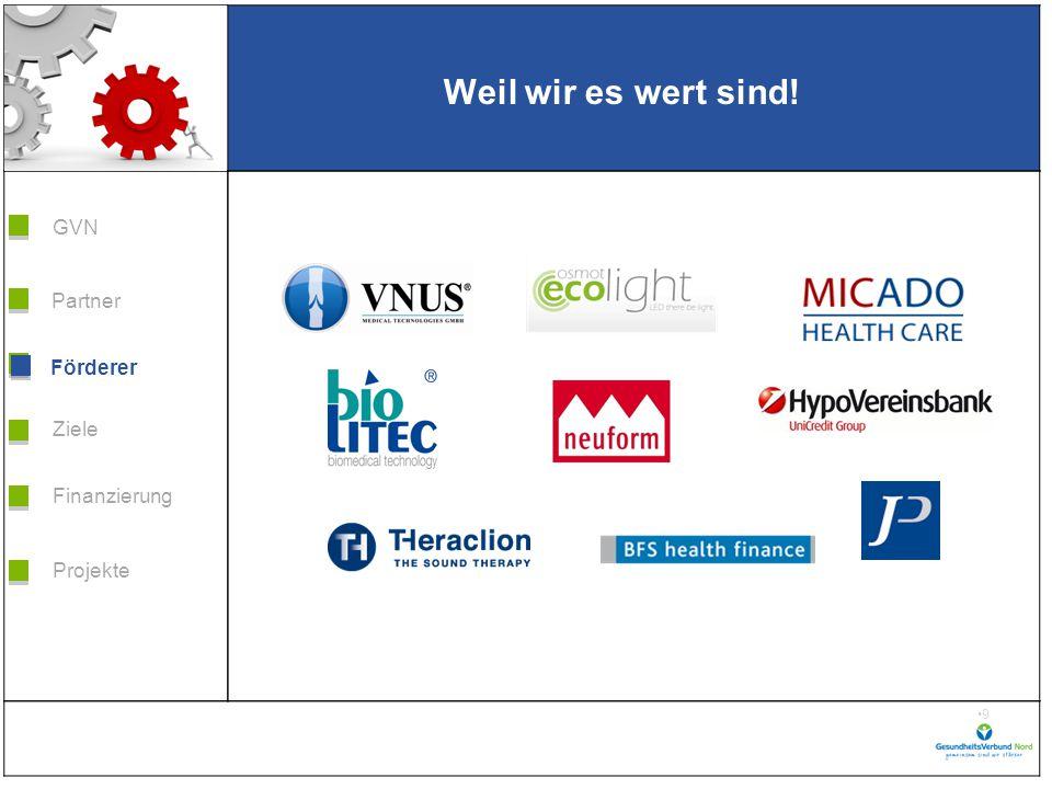 Grafik H 3,99 * B 5,38 Förderer Ziele Finanzierung GVN Projekte Partner 10 Weil wir es wert sind.
