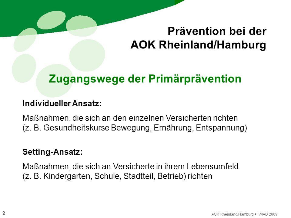 2 AOK Rheinland/Hamburg  WIAD 2009 Prävention bei der AOK Rheinland/Hamburg Zugangswege der Primärprävention Individueller Ansatz: Maßnahmen, die sich an den einzelnen Versicherten richten (z.