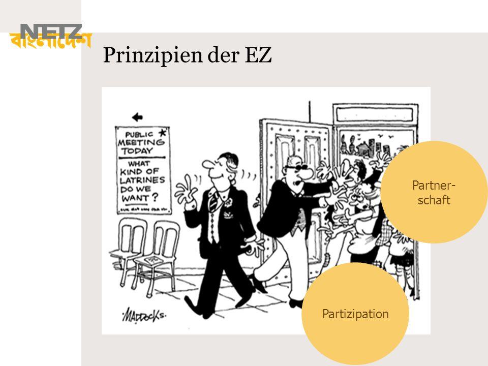 Prinzipien der EZ Partizipation Partner- schaft