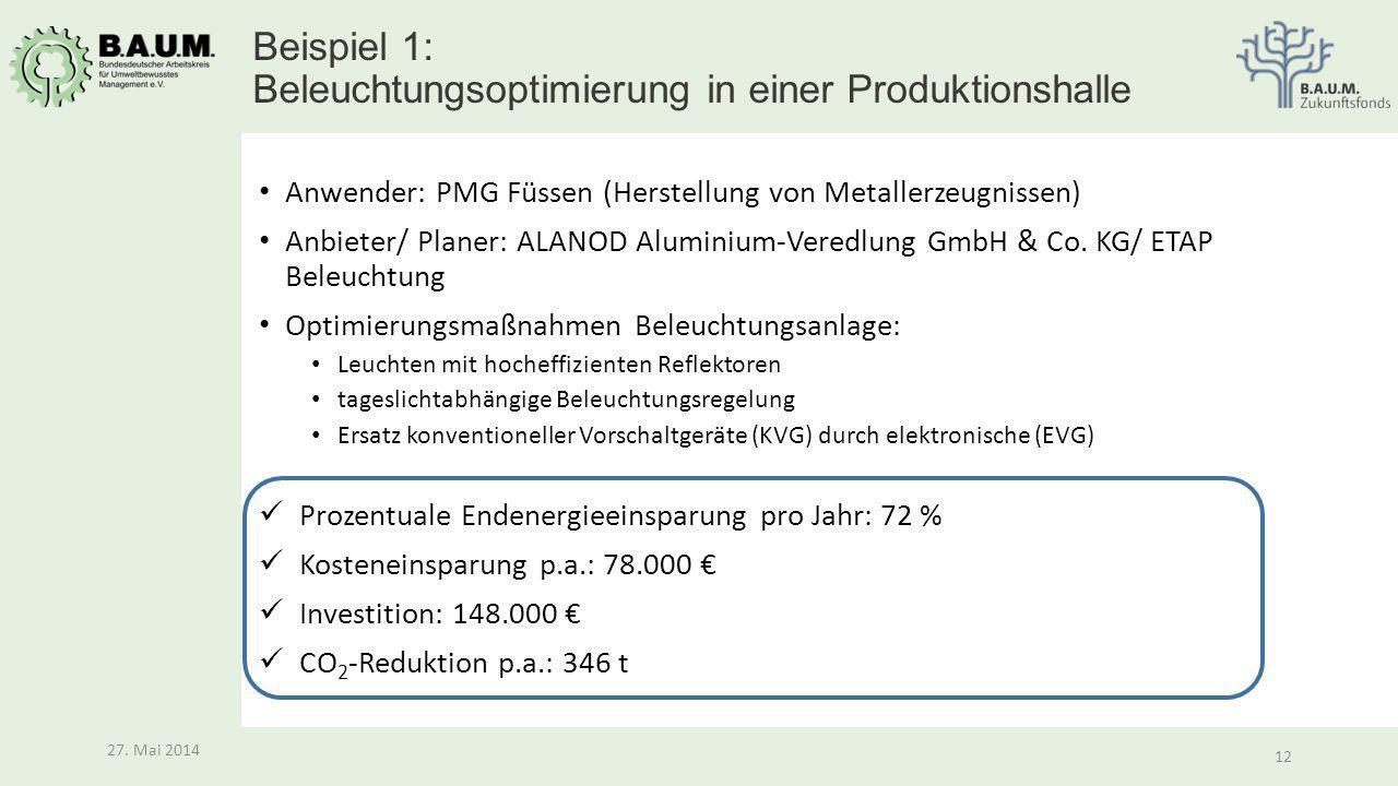 12 27. Mai 2014 12 27. Mai 2014 Anwender: PMG Füssen (Herstellung von Metallerzeugnissen) Anbieter/ Planer: ALANOD Aluminium-Veredlung GmbH & Co. KG/