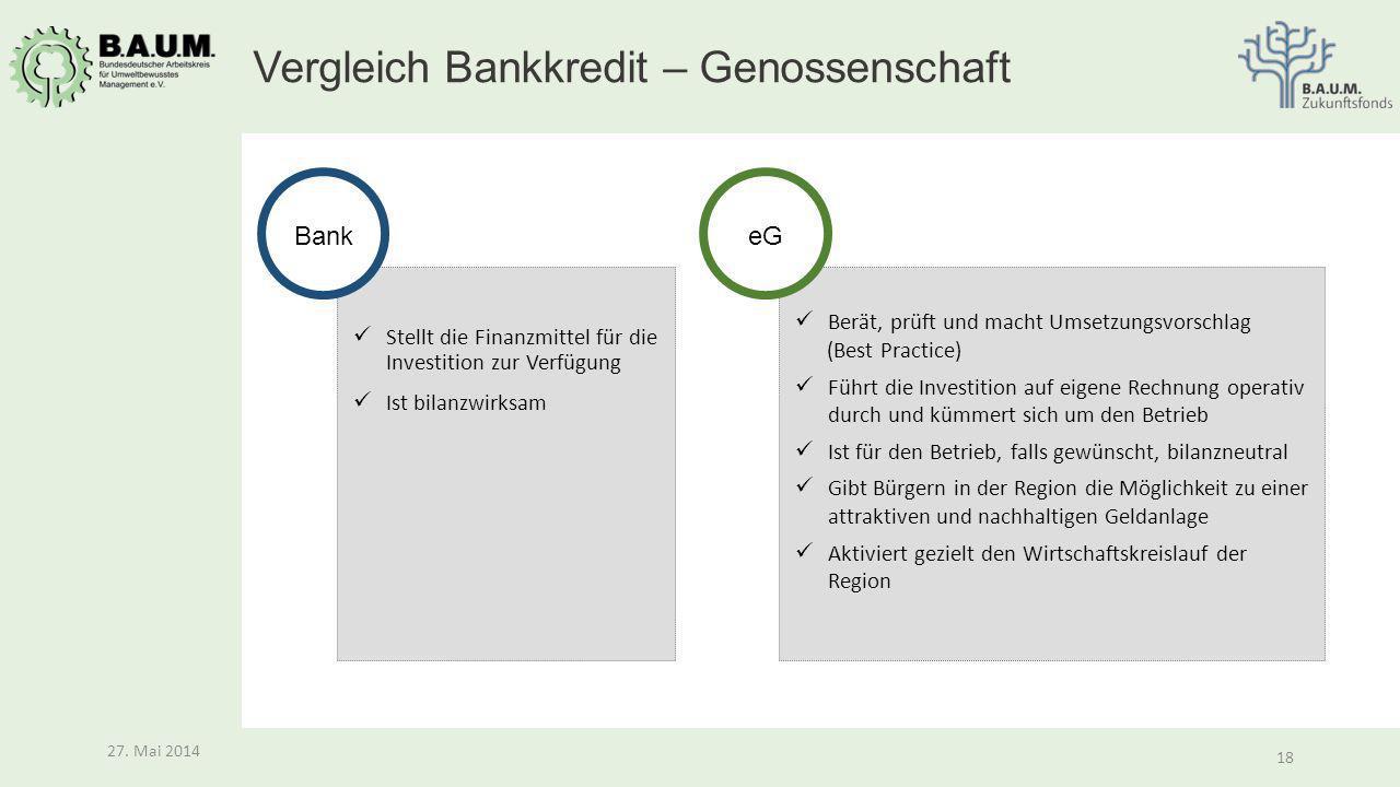 18 27. Mai 2014 18 27. Mai 2014 Vergleich Bankkredit – Genossenschaft Stellt die Finanzmittel für die Investition zur Verfügung Ist bilanzwirksam Berä