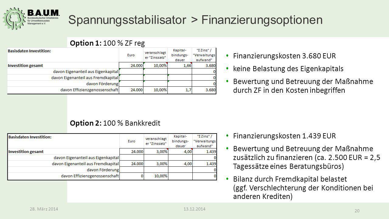 20 27. Mai 2014 20 28. März 2014 Spannungsstabilisator > Finanzierungsoptionen 13.12.2014 Option 1: 100 % ZF reg Finanzierungskosten 3.680 EUR keine B