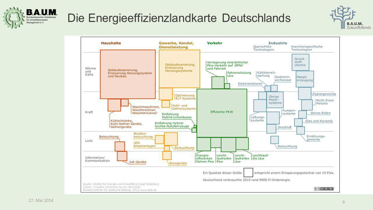 9 27. Mai 2014 9 Die Energieeffizienzlandkarte Deutschlands