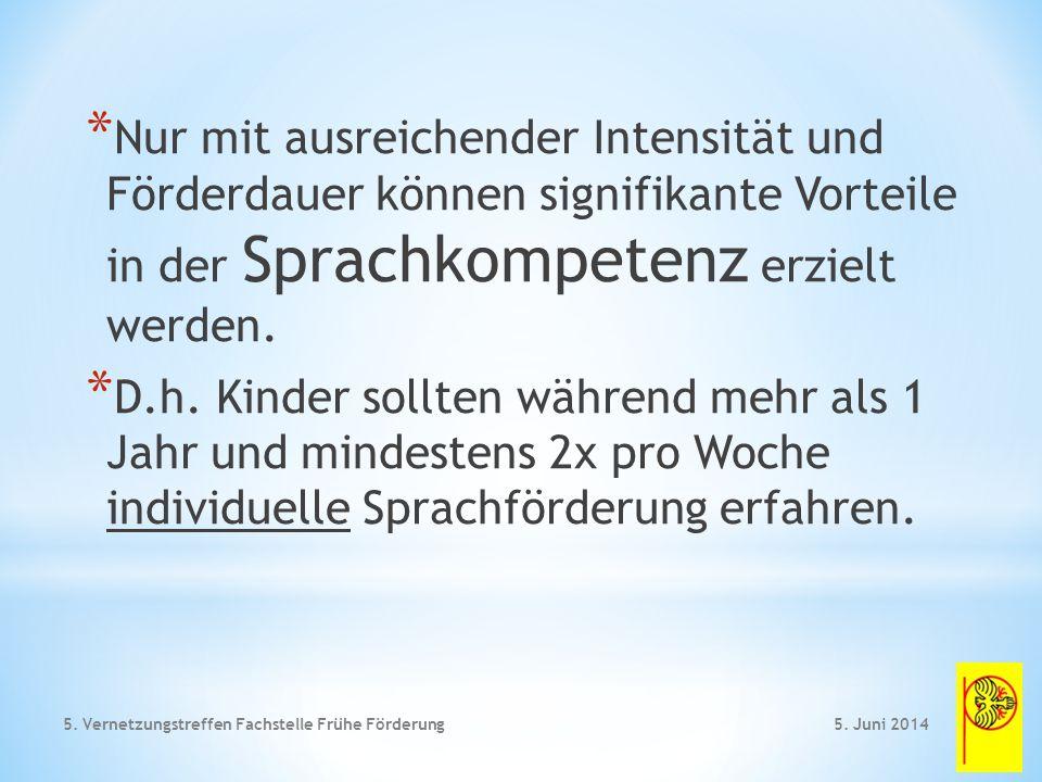 * Nur mit ausreichender Intensität und Förderdauer können signifikante Vorteile in der Sprachkompetenz erzielt werden.