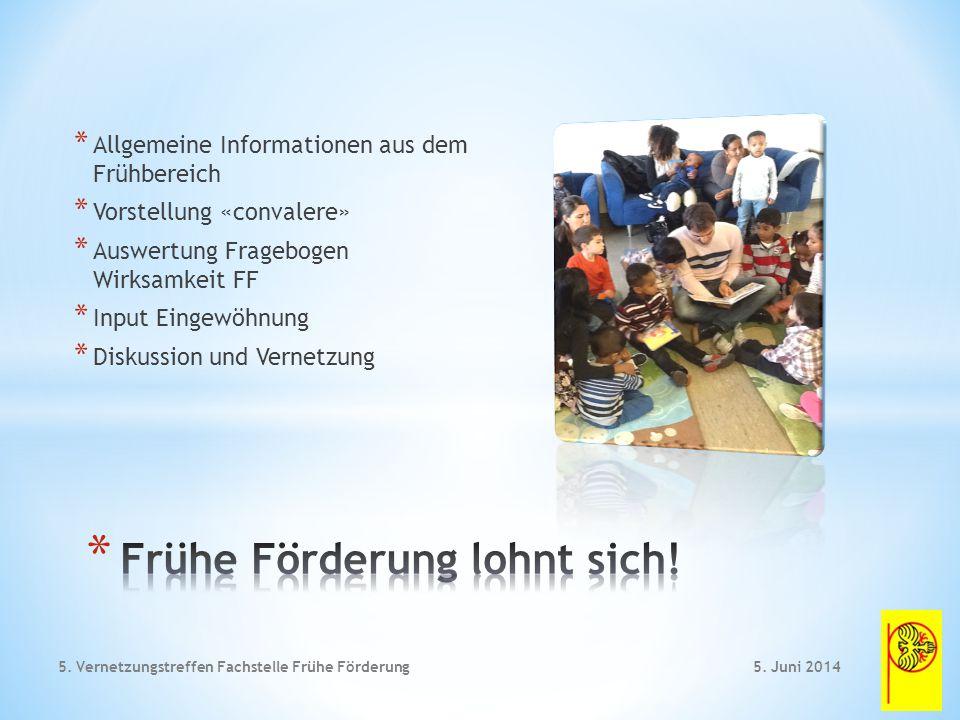 Pro dem @MAMAS Schwerpunkte Unsere Einsatzmöglichkeiten:  Deutschsprechen mit Migrantinnen  Soziale Kontakt unter Kindern und Müttern  Hausaufgabenhilfe für Migrantenkinder  Unterstützung bei Verständigungsfragen (Elternbriefe, Elterngespräche, etc.)  Aufklärung über Unterstützungsangebot in der Gemeinde  Initiieren und Begleiten von MUKI Turnen, Spielgruppen, etc.