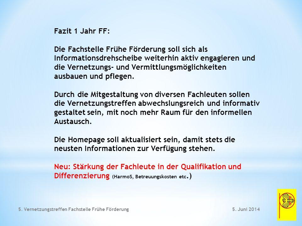 * Fragenbogen Eltern 5.Juni 20145.