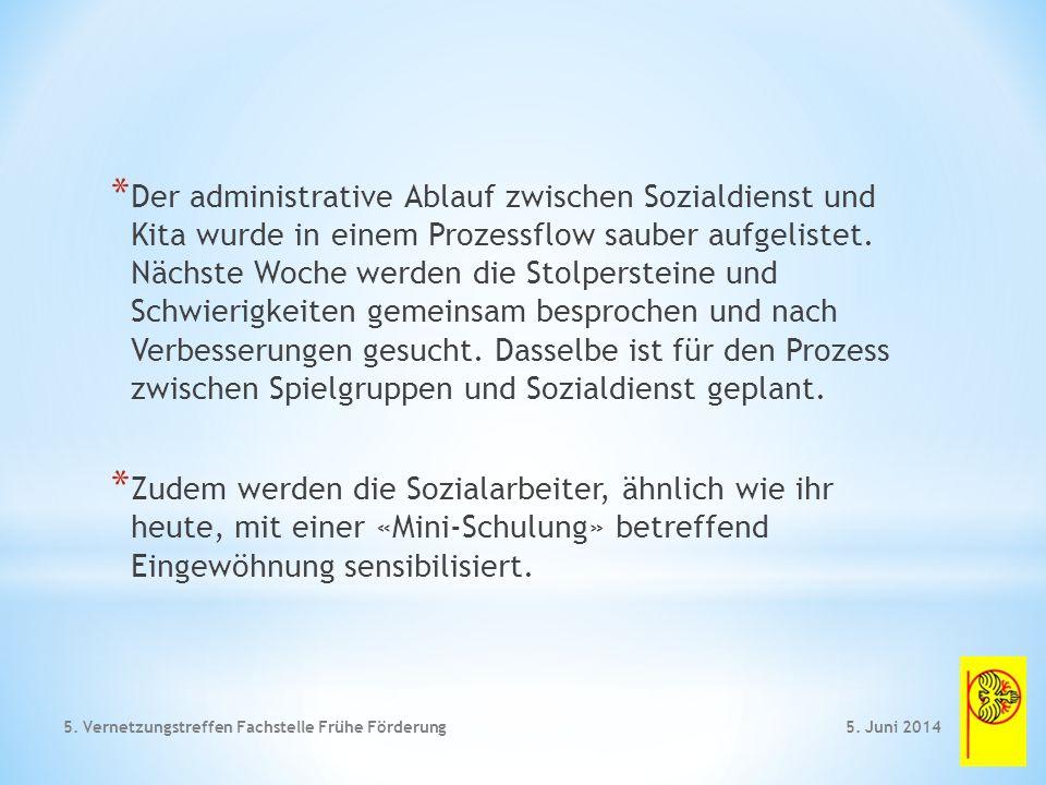 * Der administrative Ablauf zwischen Sozialdienst und Kita wurde in einem Prozessflow sauber aufgelistet.