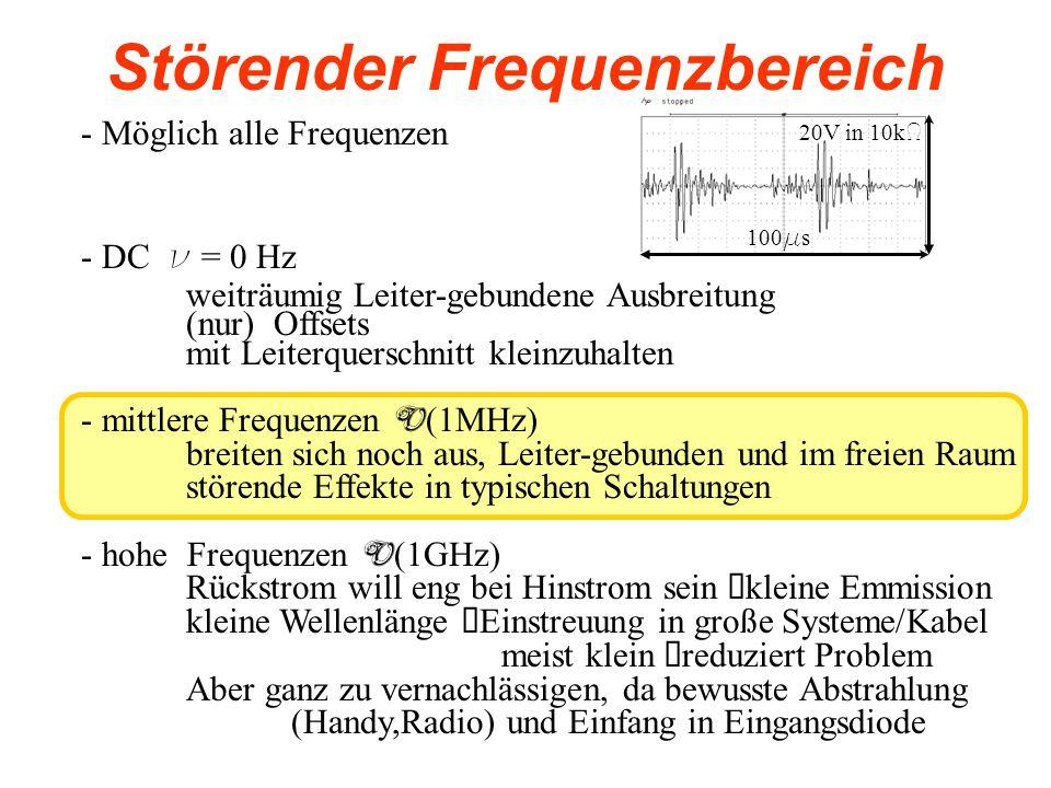 Störender Frequenzbereich 100 m s 20V in 10k W - Möglich alle Frequenzen - DC n = 0 Hz weiträumig Leiter-gebundene Ausbreitung (nur) Offsets mit Leiterquerschnitt kleinzuhalten - mittlere Frequenzen O (1MHz) breiten sich noch aus, Leiter-gebunden und im freien Raum störende Effekte in typischen Schaltungen - hohe Frequenzen O (1GHz) Rückstrom will eng bei Hinstrom sein  kleine Emmission kleine Wellenlänge  Einstreuung in große Systeme/Kabel meist klein  reduziert Problem Aber ganz zu vernachlässigen, da bewusste Abstrahlung (Handy,Radio) und Einfang in Eingangsdiode