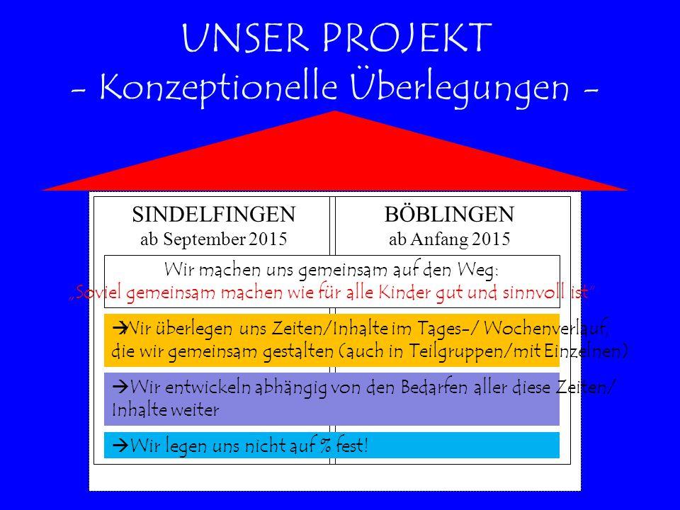 Die nächsten Schritte  Die Kooperationsvereinbarung (erstellt von Leitungen, Stadt BB, Staatl.