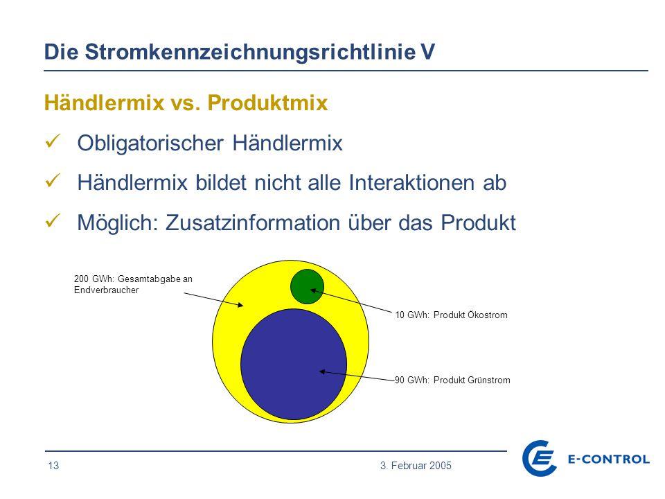 13 3. Februar 2005 Die Stromkennzeichnungsrichtlinie V Händlermix vs. Produktmix Obligatorischer Händlermix Händlermix bildet nicht alle Interaktionen