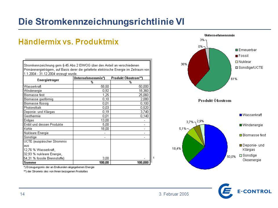 14 3. Februar 2005 Die Stromkennzeichnungsrichtlinie VI Händlermix vs. Produktmix
