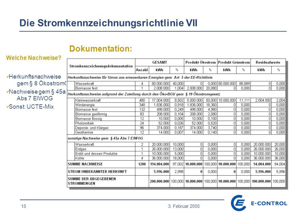 15 3. Februar 2005 Die Stromkennzeichnungsrichtlinie VII Welche Nachweise? Herkunftsnachweise gem § 8 ÖkostromG Nachweise gem § 45a Abs 7 ElWOG Sonst: